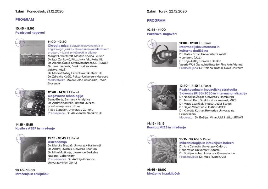 Program 5. simpozija slovenskih raziskovalcev v tujini